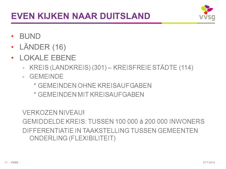 VVSG - EVEN KIJKEN NAAR DUITSLAND BUND LÄNDER (16) LOKALE EBENE -KREIS (LANDKREIS) (301) – KREISFREIE STÄDTE (114) -GEMEINDE * GEMEINDEN OHNE KREISAUF