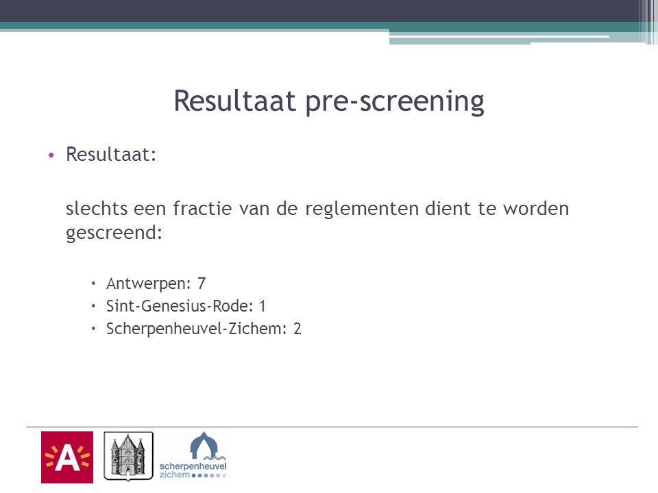 Resultaat pre-screening Resultaat: slechts een fractie van de reglementen dient te worden gescreend:  Antwerpen: 7  Sint-Genesius-Rode: 1  Scherpenheuvel-Zichem: 2
