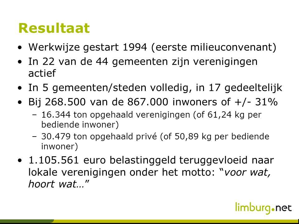Resultaat Werkwijze gestart 1994 (eerste milieuconvenant) In 22 van de 44 gemeenten zijn verenigingen actief In 5 gemeenten/steden volledig, in 17 gedeeltelijk Bij 268.500 van de 867.000 inwoners of +/- 31% –16.344 ton opgehaald verenigingen (of 61,24 kg per bediende inwoner) –30.479 ton opgehaald privé (of 50,89 kg per bediende inwoner) 1.105.561 euro belastinggeld teruggevloeid naar lokale verenigingen onder het motto: voor wat, hoort wat…