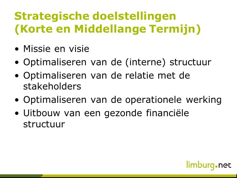 Strategische doelstellingen (Korte en Middellange Termijn) Missie en visie Optimaliseren van de (interne) structuur Optimaliseren van de relatie met de stakeholders Optimaliseren van de operationele werking Uitbouw van een gezonde financiële structuur