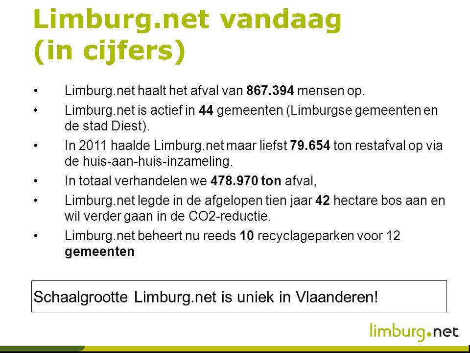 Limburg.net vandaag (in cijfers) Limburg.net haalt het afval van 867.394 mensen op.