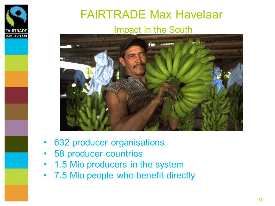 10 632 producer organisations 58 producer countries 1.5 Mio producers in the system 7.5 Mio people who benefit directly FAIRTRADE Max Havelaar Impact