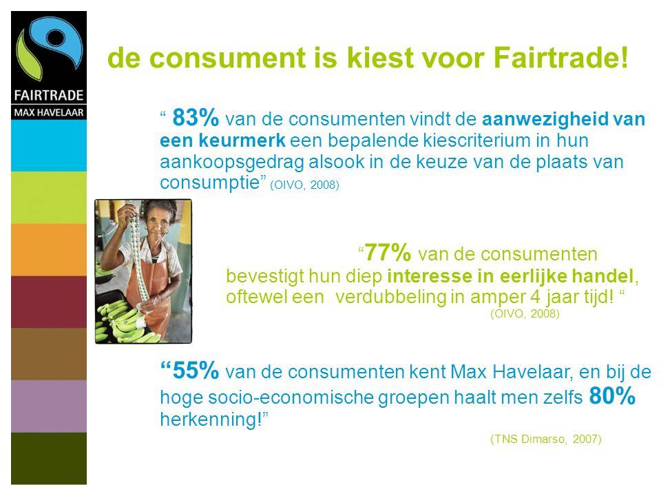 """de consument is kiest voor Fairtrade! """" 83% van de consumenten vindt de aanwezigheid van een keurmerk een bepalende kiescriterium in hun aankoopsgedra"""
