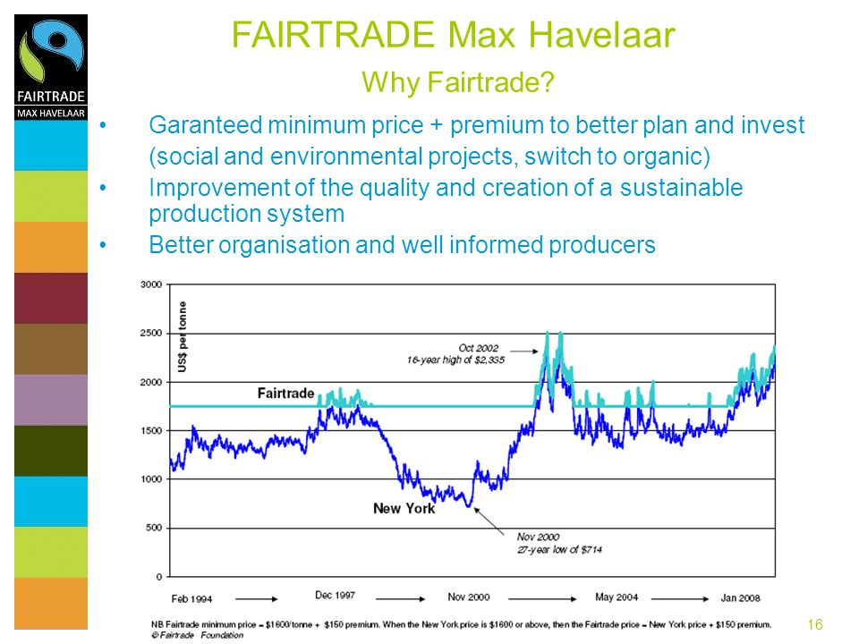 16 Garanteed minimum price + premium to better plan and invest (social and environmental projects, switch to organic) Improvement of the quality and creation of a sustainable production system Better organisation and well informed producers FAIRTRADE Max Havelaar Why Fairtrade?
