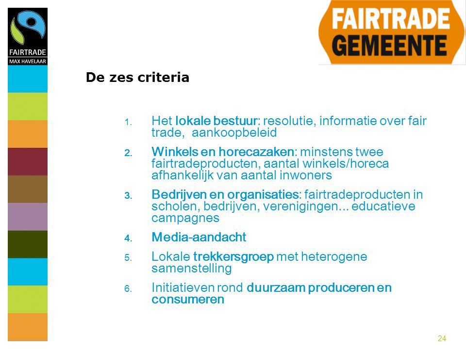 24 De zes criteria 1. Het lokale bestuur: resolutie, informatie over fair trade, aankoopbeleid 2. Winkels en horecazaken: minstens twee fairtradeprodu