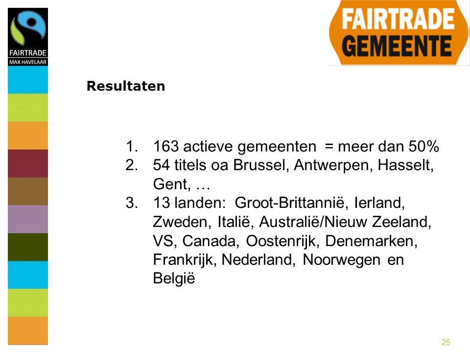 25 Resultaten 1.163 actieve gemeenten = meer dan 50% 2.54 titels oa Brussel, Antwerpen, Hasselt, Gent, … 3.13 landen: Groot-Brittanni ë, Ierland, Zwed