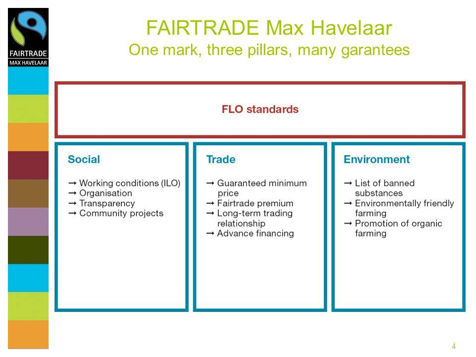 4 FAIRTRADE Max Havelaar One mark, three pillars, many garantees
