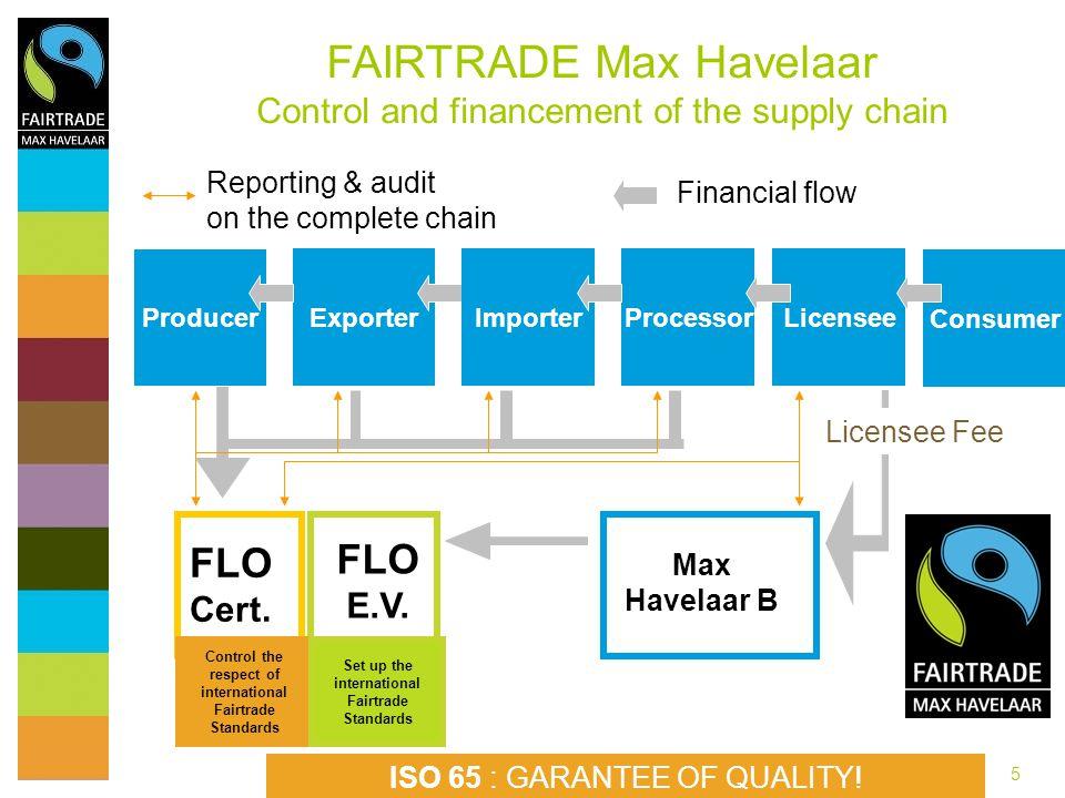 5 FLO E.V. FLO Cert. Licensee Fee Max Havelaar B Producer ExporterProcessor Consumer Licensee Financial flow Importer Reporting & audit on the complet