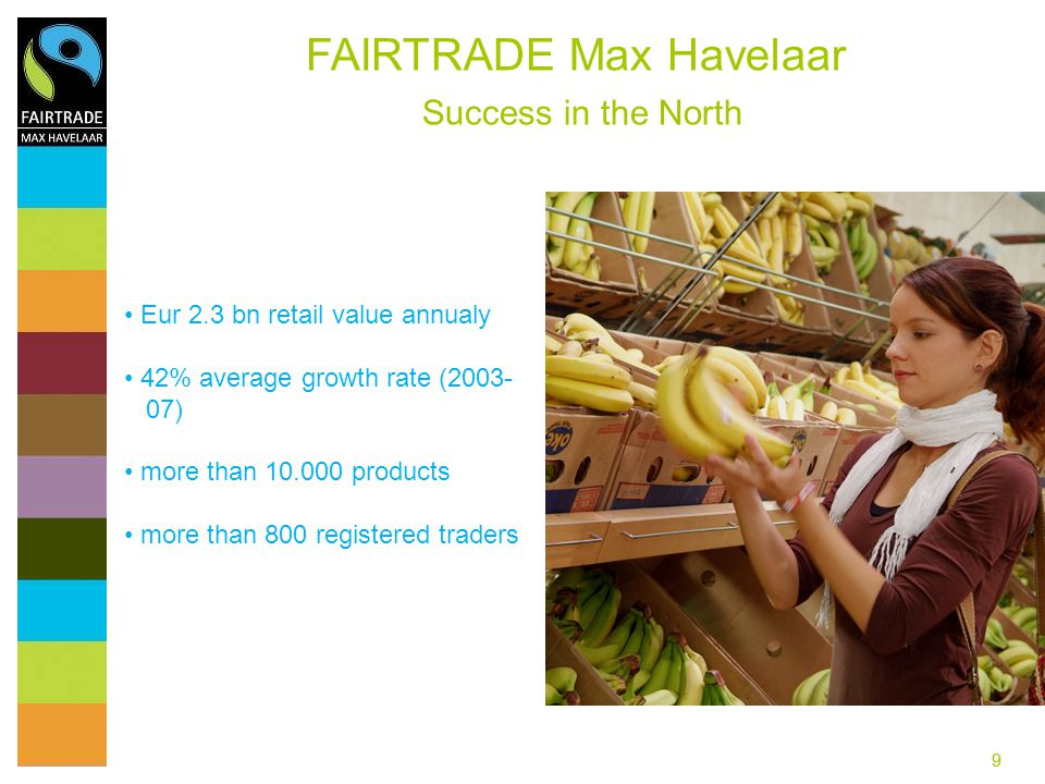 99 Eur 2.3 bn retail value annualy 42% average growth rate (2003- 07) more than 10.000 products more than 800 registered traders FAIRTRADE Max Havelaa