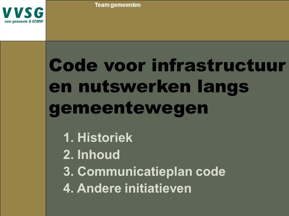 Team gemeenten Code voor infrastructuur en nutswerken langs gemeentewegen 1. Historiek 2. Inhoud 3. Communicatieplan code 4. Andere initiatieven