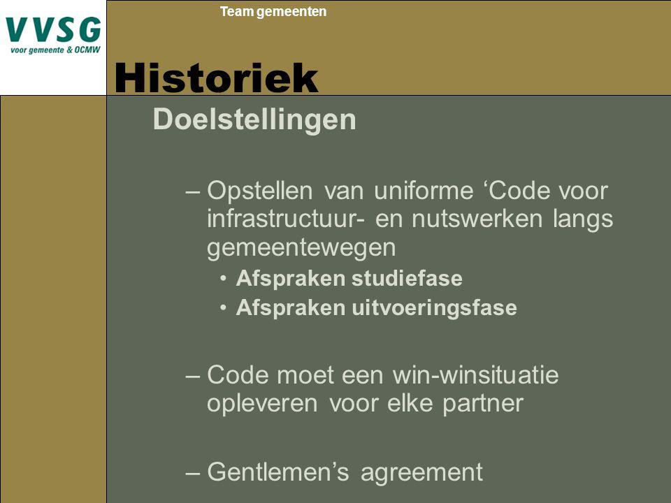 Team gemeenten Historiek Doelstellingen –Opstellen van uniforme 'Code voor infrastructuur- en nutswerken langs gemeentewegen Afspraken studiefase Afsp