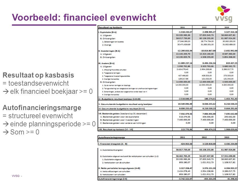 VVSG - Resultaat op kasbasis = toestandsevenwicht  elk financieel boekjaar >= 0 Autofinancieringsmarge = structureel evenwicht  einde planningsperio