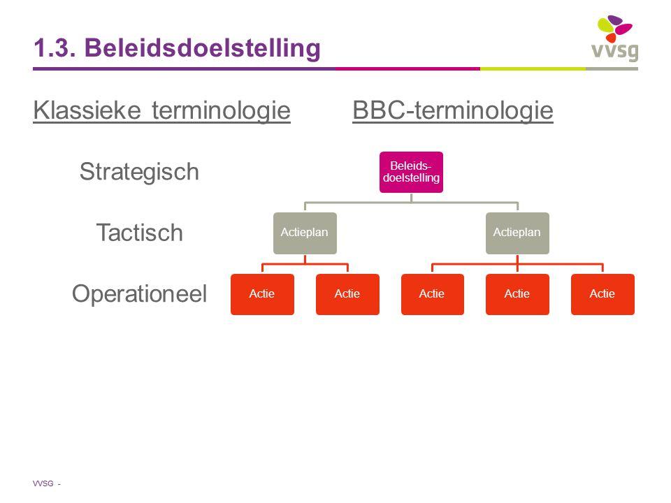 VVSG - Operationeel Tactisch Strategisch Beleids- doelstelling ActieplanActie ActieplanActie 1.3. Beleidsdoelstelling Klassieke terminologie BBC-termi