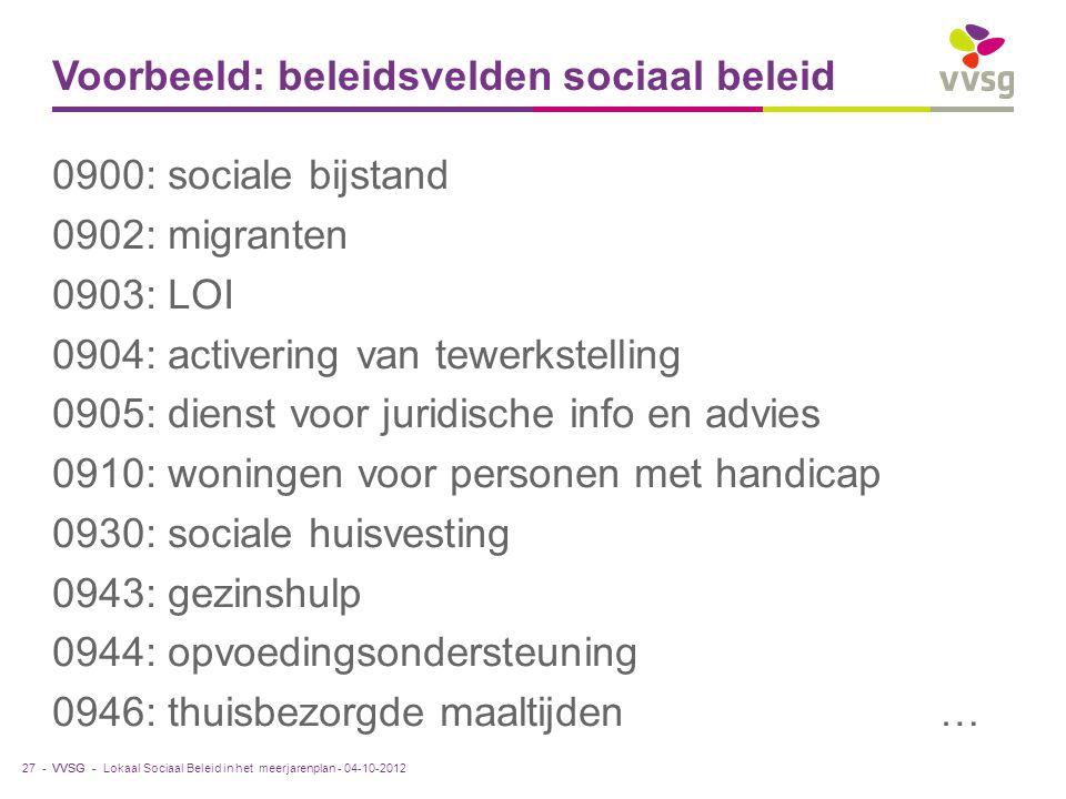 VVSG - Voorbeeld: beleidsvelden sociaal beleid 0900: sociale bijstand 0902: migranten 0903: LOI 0904: activering van tewerkstelling 0905: dienst voor