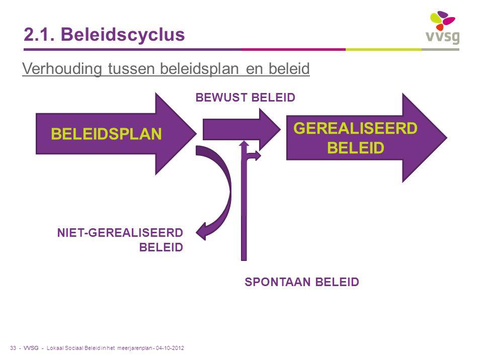 VVSG - 2.1. Beleidscyclus 33 - BELEIDSPLAN GEREALISEERD BELEID NIET-GEREALISEERD BELEID BEWUST BELEID SPONTAAN BELEID Lokaal Sociaal Beleid in het mee