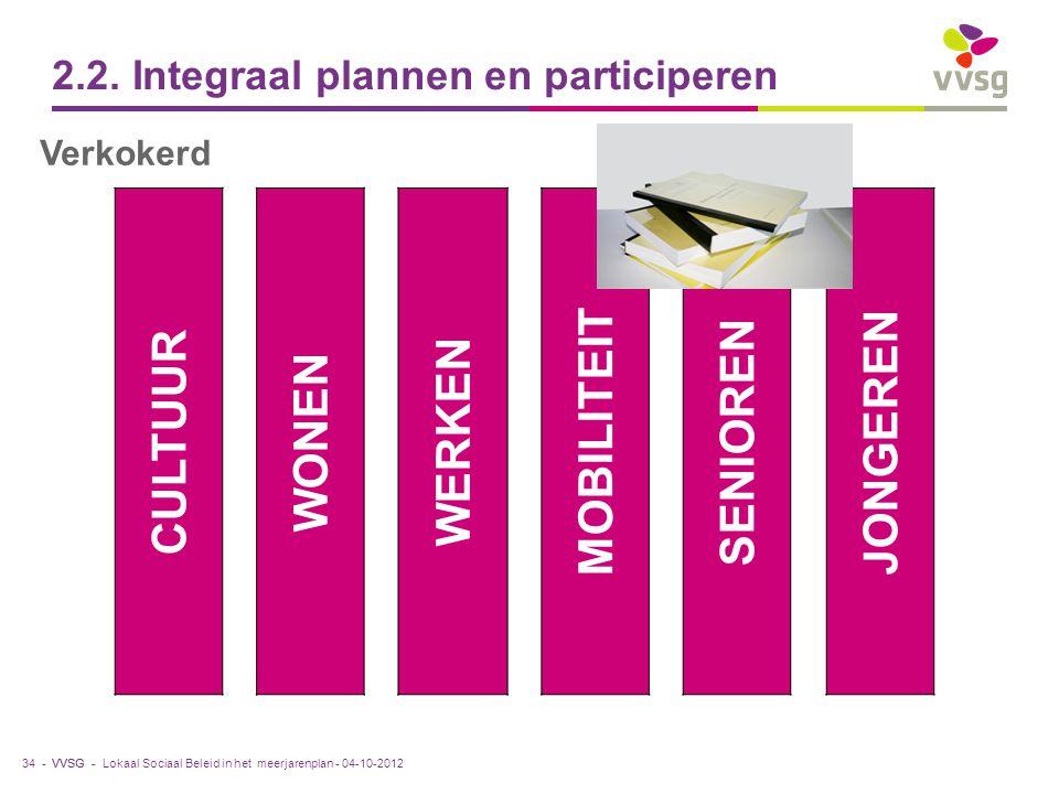 VVSG - 2.2. Integraal plannen en participeren 34 - CULTUUR WONEN WERKEN MOBILITEIT SENIOREN JONGEREN Lokaal Sociaal Beleid in het meerjarenplan - 04-1