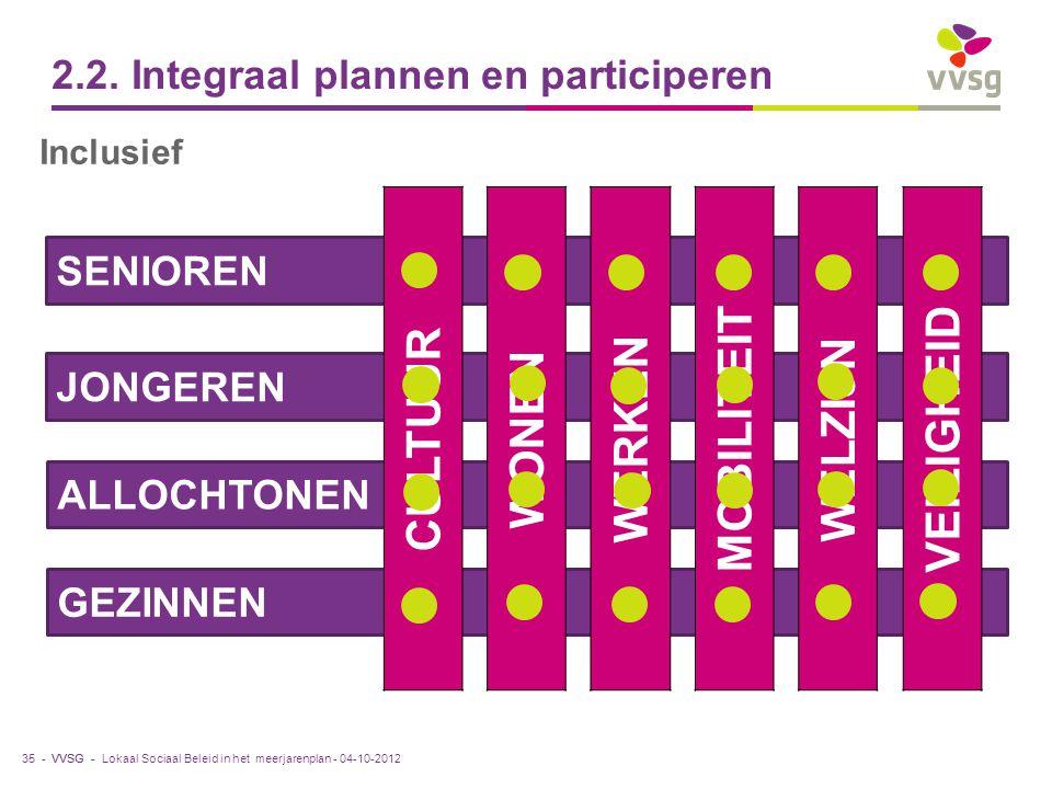 VVSG - ALLOCHTONEN GEZINNEN SENIOREN JONGEREN CULTUUR WONEN WERKEN MOBILITEIT WELZIJN VEILIGHEID 2.2. Integraal plannen en participeren 35 -Lokaal Soc
