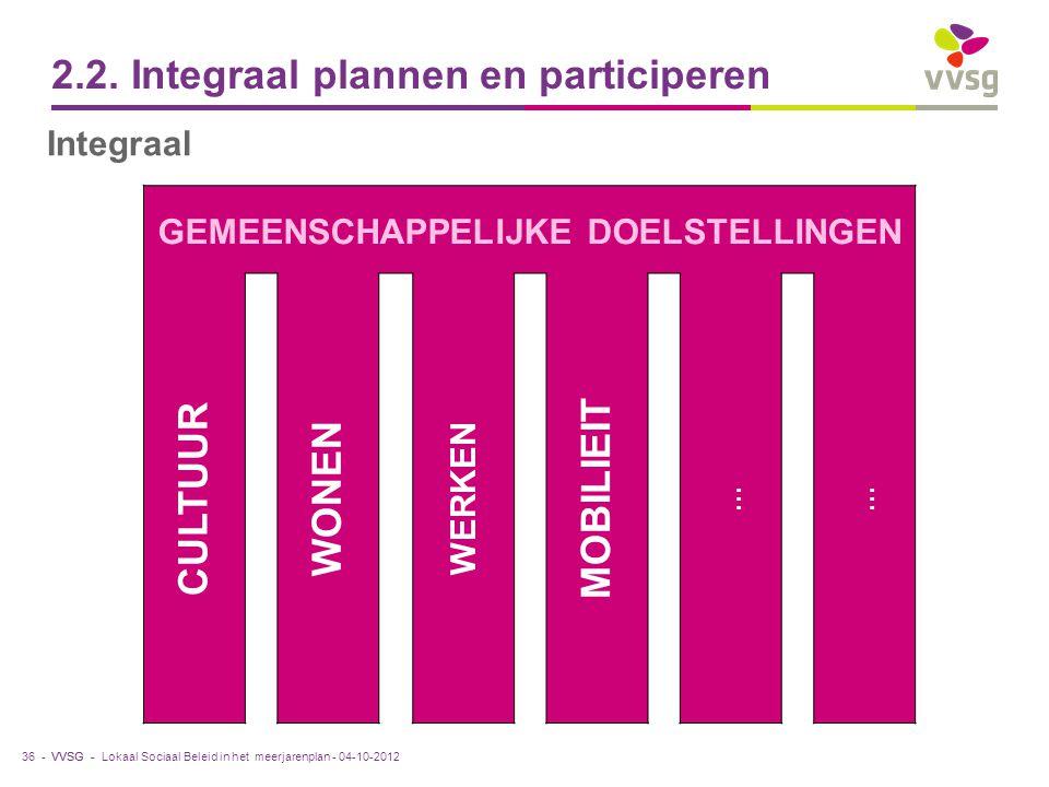 VVSG - 36 - GEMEENSCHAPPELIJKE DOELSTELLINGEN CULTUUR WONEN WERKEN MOBILIEIT … … Lokaal Sociaal Beleid in het meerjarenplan - 04-10-2012 2.2. Integraa