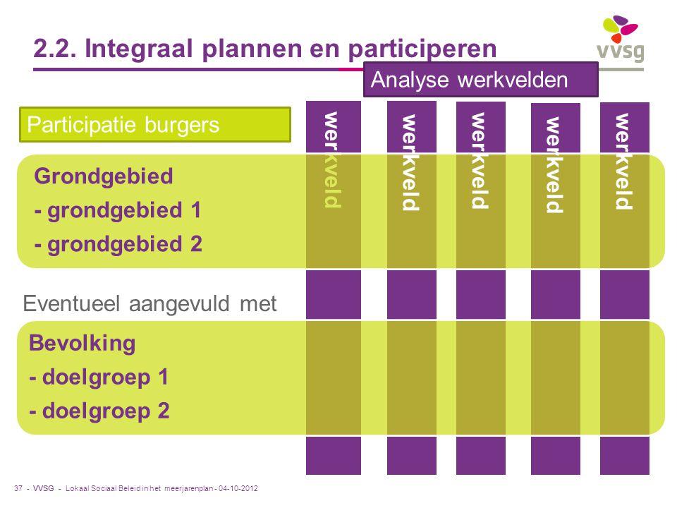 VVSG - 2.2. Integraal plannen en participeren 37 - werkveld Lokaal Sociaal Beleid in het meerjarenplan - 04-10-2012 Grondgebied - grondgebied 1 - gron