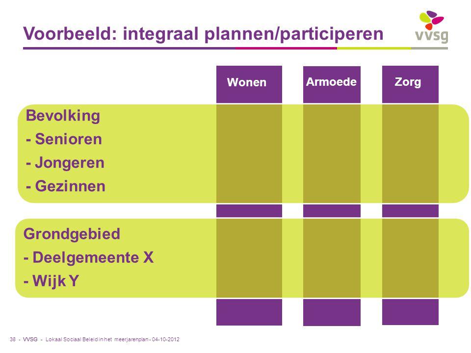 VVSG - Voorbeeld: integraal plannen/participeren 38 - Wonen Armoede Bevolking - Senioren - Jongeren - Gezinnen Grondgebied - Deelgemeente X - Wijk Y Z