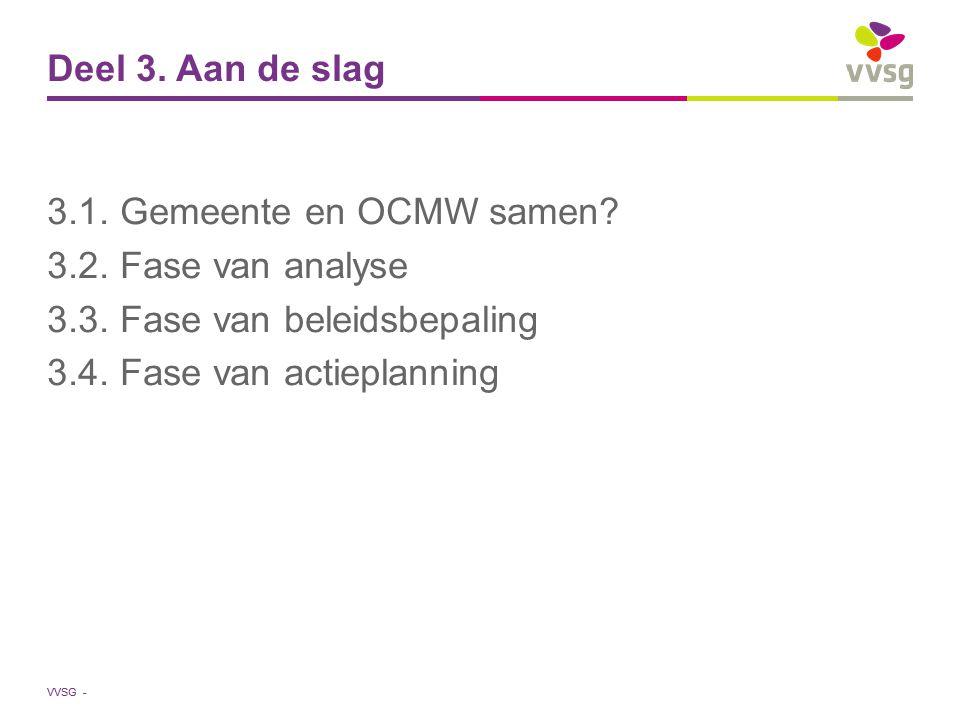 VVSG - Deel 3. Aan de slag 3.1. Gemeente en OCMW samen? 3.2. Fase van analyse 3.3. Fase van beleidsbepaling 3.4. Fase van actieplanning