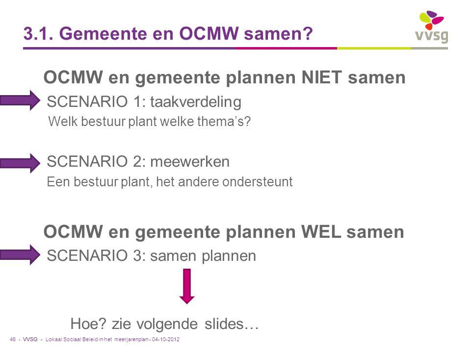 VVSG - 3.1. Gemeente en OCMW samen? OCMW en gemeente plannen NIET samen SCENARIO 1: taakverdeling Welk bestuur plant welke thema's? SCENARIO 2: meewer