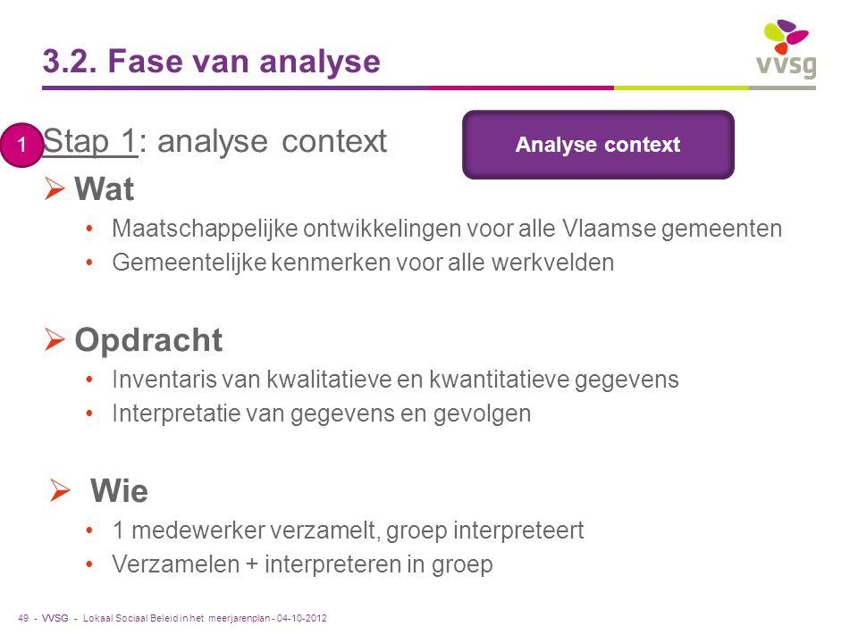 VVSG - 3.2. Fase van analyse Stap 1: analyse context  Wat Maatschappelijke ontwikkelingen voor alle Vlaamse gemeenten Gemeentelijke kenmerken voor al
