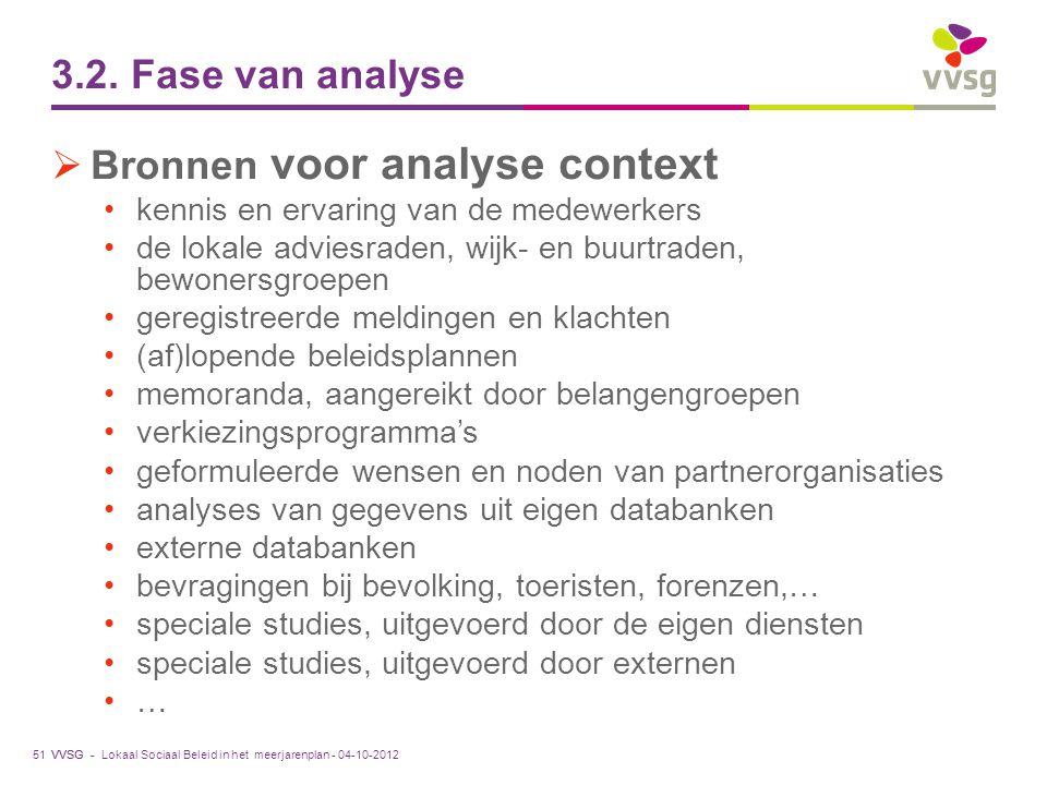 VVSG - 3.2. Fase van analyse  Bronnen voor analyse context kennis en ervaring van de medewerkers de lokale adviesraden, wijk- en buurtraden, bewoners