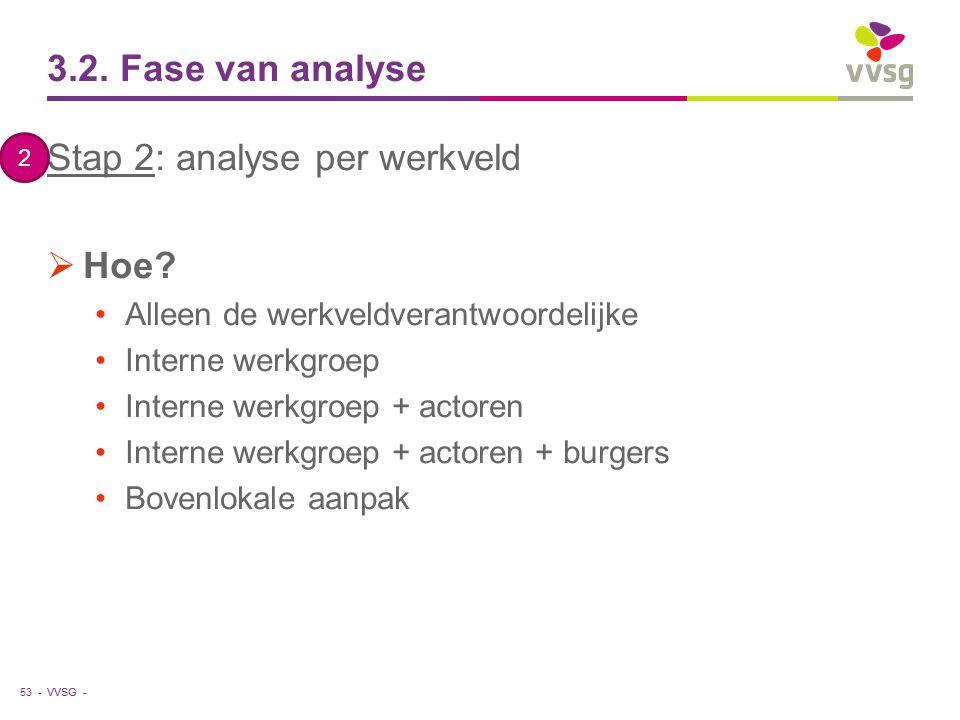 VVSG - 3.2. Fase van analyse Stap 2: analyse per werkveld  Hoe? Alleen de werkveldverantwoordelijke Interne werkgroep Interne werkgroep + actoren Int