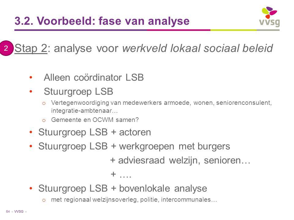 VVSG - 3.2. Voorbeeld: fase van analyse Stap 2: analyse voor werkveld lokaal sociaal beleid Alleen coördinator LSB Stuurgroep LSB o Vertegenwoordiging