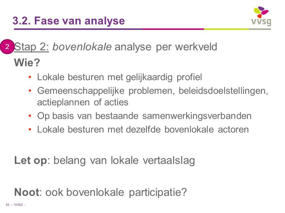 VVSG - 3.2. Fase van analyse Stap 2: bovenlokale analyse per werkveld Wie? Lokale besturen met gelijkaardig profiel Gemeenschappelijke problemen, bele