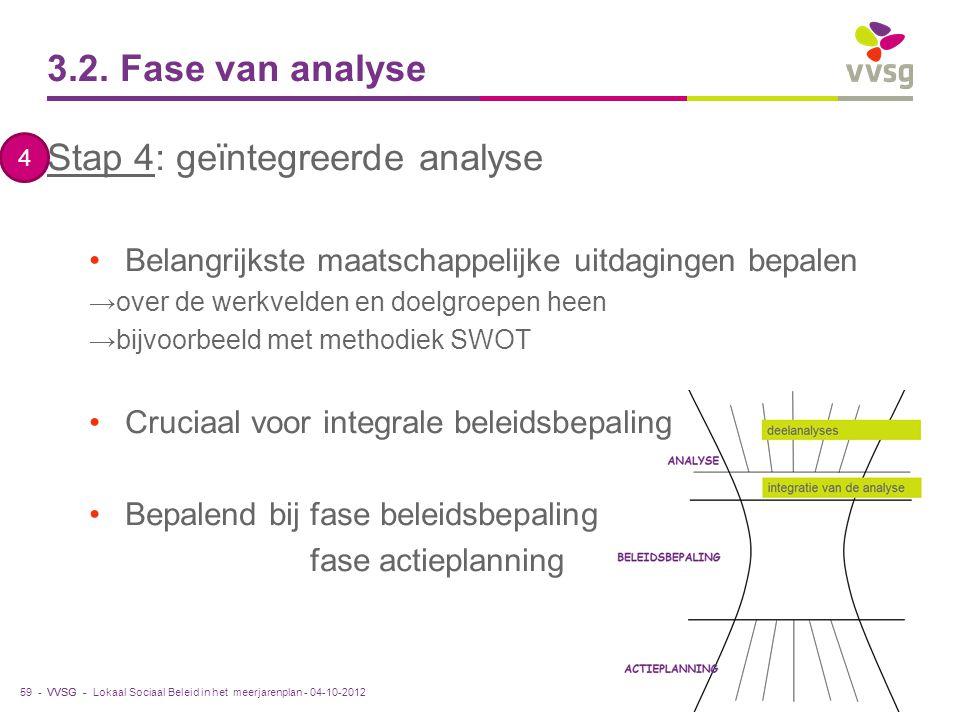 VVSG - 3.2. Fase van analyse Stap 4: geïntegreerde analyse Belangrijkste maatschappelijke uitdagingen bepalen →over de werkvelden en doelgroepen heen