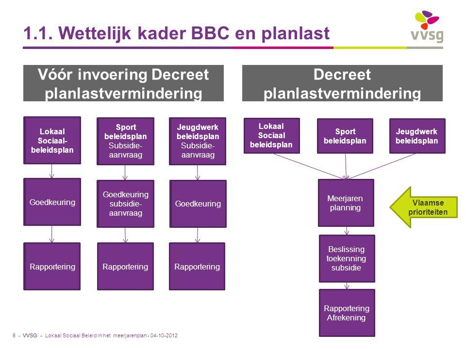 VVSG - Vragen over BBC & planlastverlaging Ben Gilot – 02/211.55.41 ben.gilot@vvsg.be Vorming en consulting Mattie Jacobs – 02/211.55.89 mattie.jacobs@vvsg.be Integrale planning Dirk Meulemans – 02/211.55.87 dirk.meulemans@vvsg.be Participatie Joke Vanreppelen – 02/211.56.28 joke.vanreppelen@vvsg.be 87 -Lokaal Sociaal Beleid in het meerjarenplan - 04-10-2012