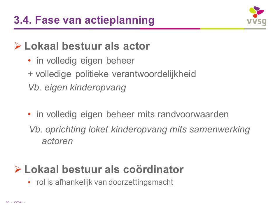 VVSG - 3.4. Fase van actieplanning  Lokaal bestuur als actor in volledig eigen beheer + volledige politieke verantwoordelijkheid Vb. eigen kinderopva