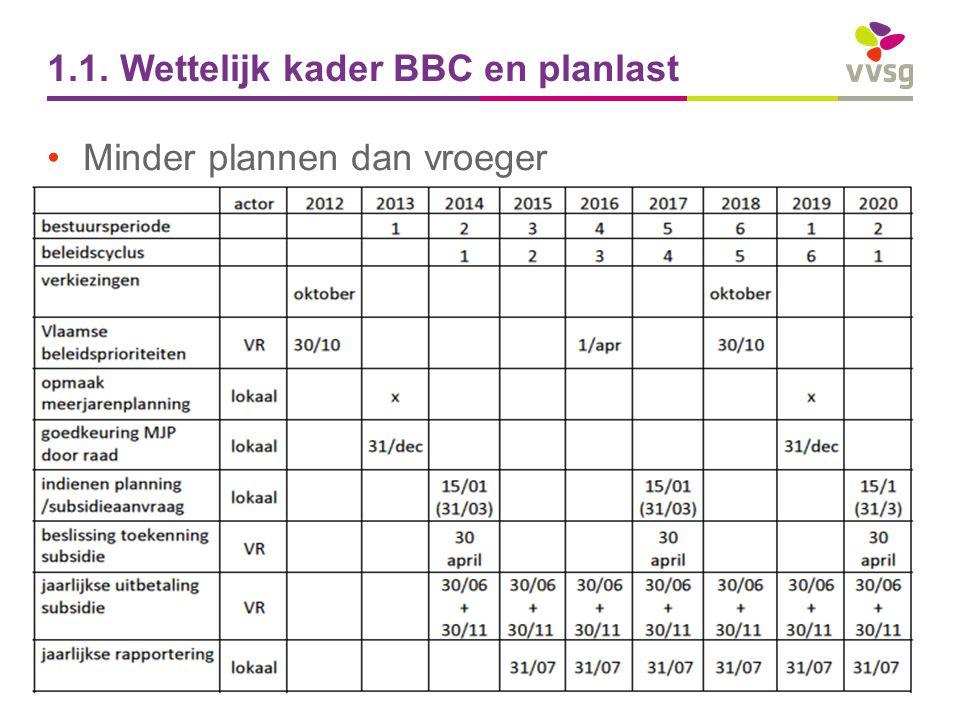 VVSG - 1.1. Wettelijk kader BBC en planlast Minder plannen dan vroeger Lokaal Sociaal Beleid in het meerjarenplan - 04-10-20127 -27/07/2014