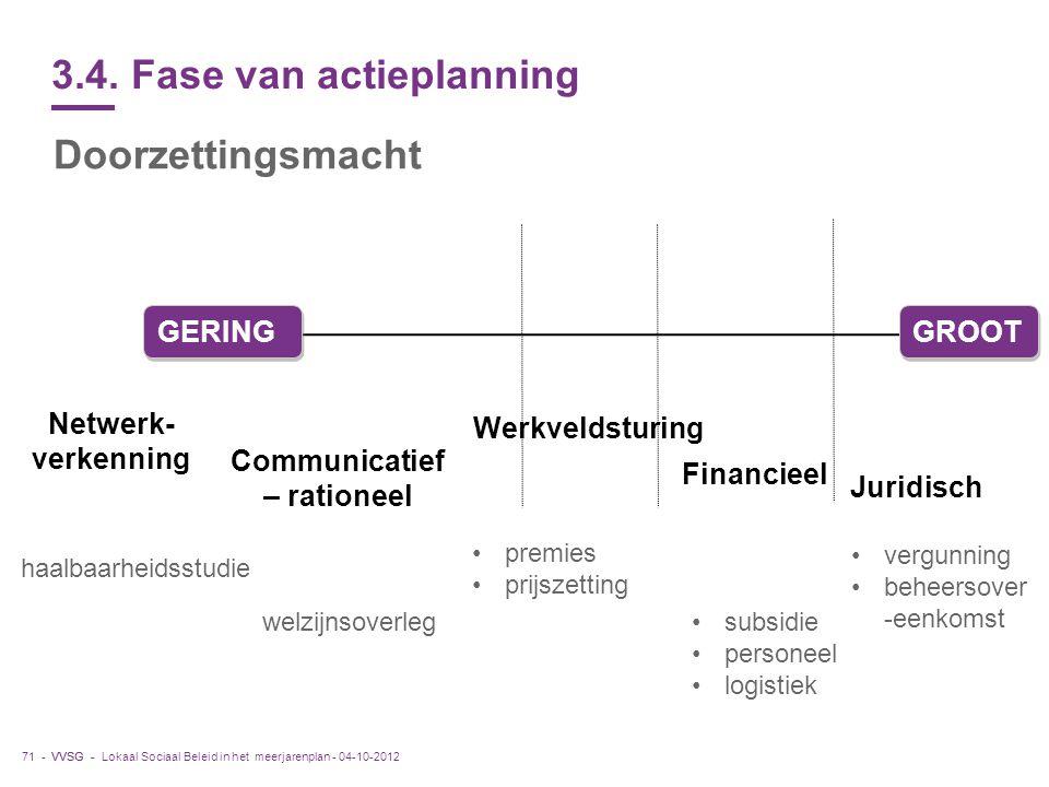VVSG - GROOT Communicatief – rationeel Financieel Juridisch Werkveldsturing 3.4. Fase van actieplanning 71 -Lokaal Sociaal Beleid in het meerjarenplan