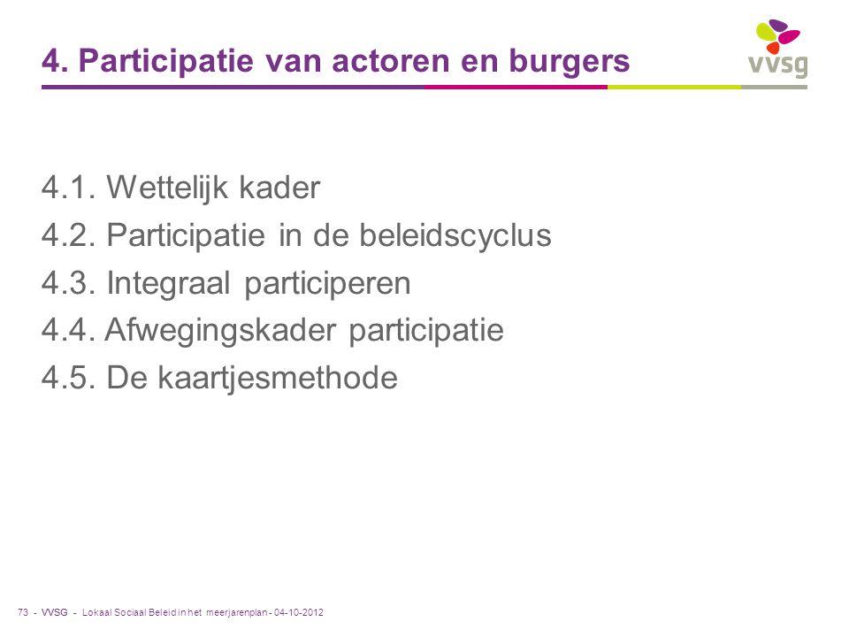 VVSG - 4. Participatie van actoren en burgers 4.1. Wettelijk kader 4.2. Participatie in de beleidscyclus 4.3. Integraal participeren 4.4. Afwegingskad