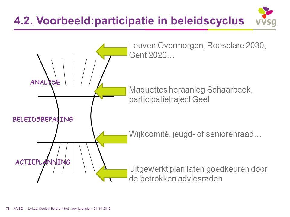 VVSG - Leuven Overmorgen, Roeselare 2030, Gent 2020… Maquettes heraanleg Schaarbeek, participatietraject Geel Wijkcomité, jeugd- of seniorenraad… Uitg