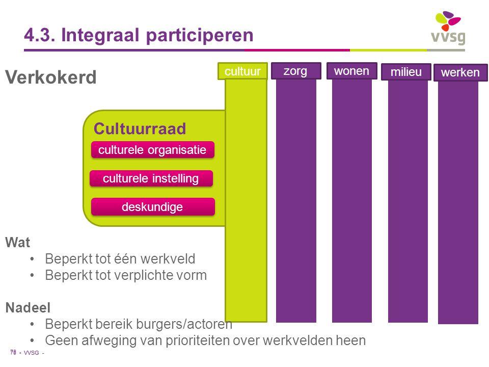 VVSG - Cultuurraad 4.3. Integraal participeren culturele organisatie culturele instelling deskundige werken wonen milieu zorg 78 - cultuur 78 - Verkok