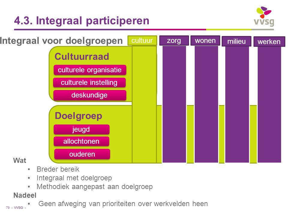 VVSG - 4.3. Integraal participeren Doelgroep jeugd Cultuurraad allochtonen ouderen cultuur culturele organisatie culturele instelling deskundige zorgw