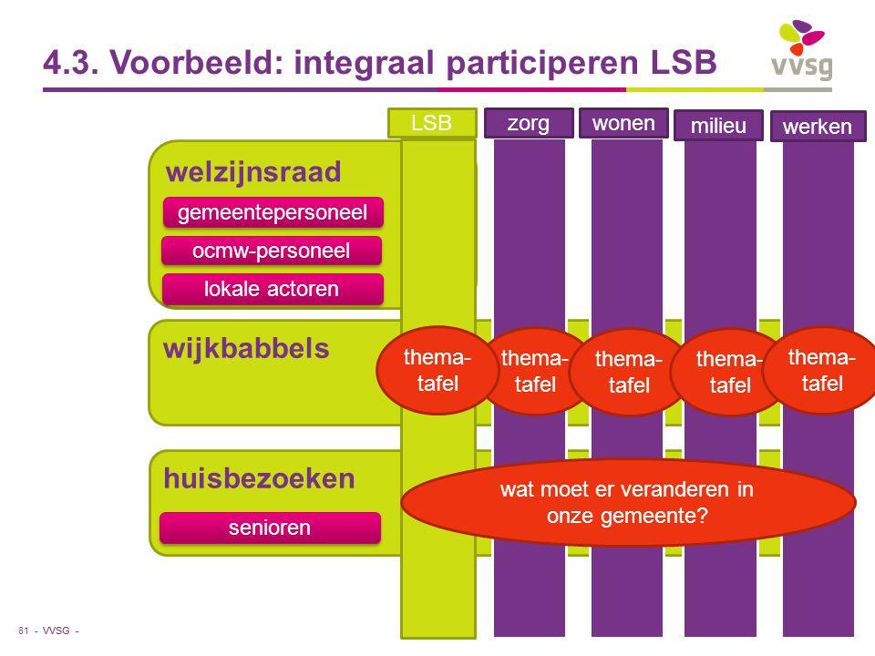 VVSG - huisbezoeken 4.3. Voorbeeld: integraal participeren LSB wijkbabbels welzijnsraad LSB gemeentepersoneel ocmw-personeel lokale actoren zorgwonen