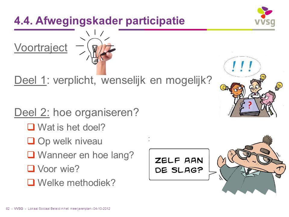 VVSG - 4.4. Afwegingskader participatie Voortraject Deel 1: verplicht, wenselijk en mogelijk? Deel 2: hoe organiseren?  Wat is het doel?  Op welk ni