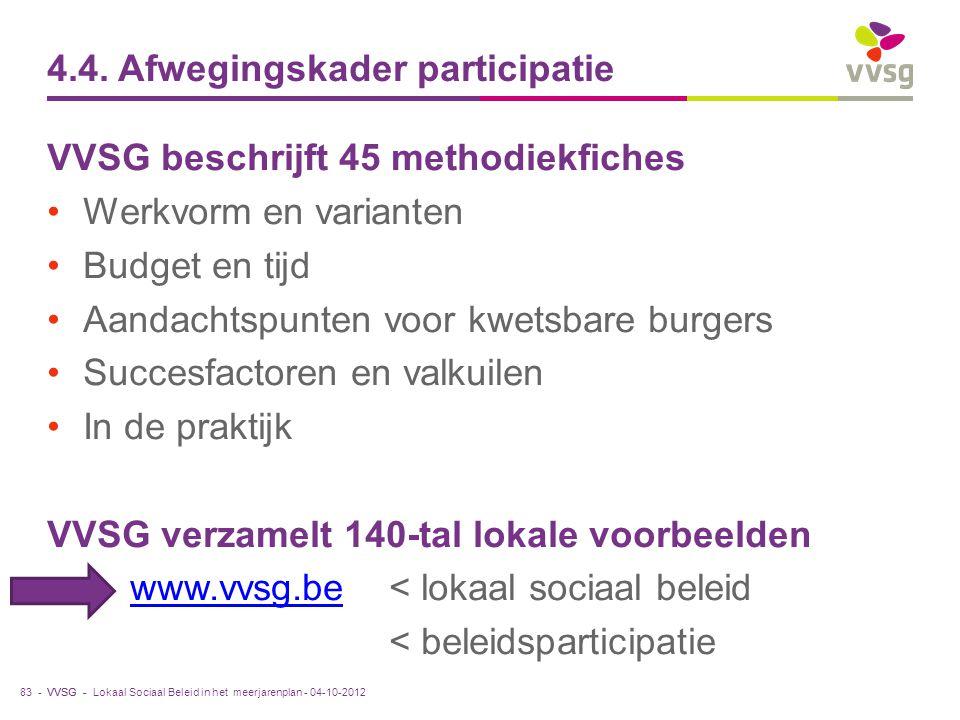 VVSG - 4.4. Afwegingskader participatie VVSG beschrijft 45 methodiekfiches Werkvorm en varianten Budget en tijd Aandachtspunten voor kwetsbare burgers
