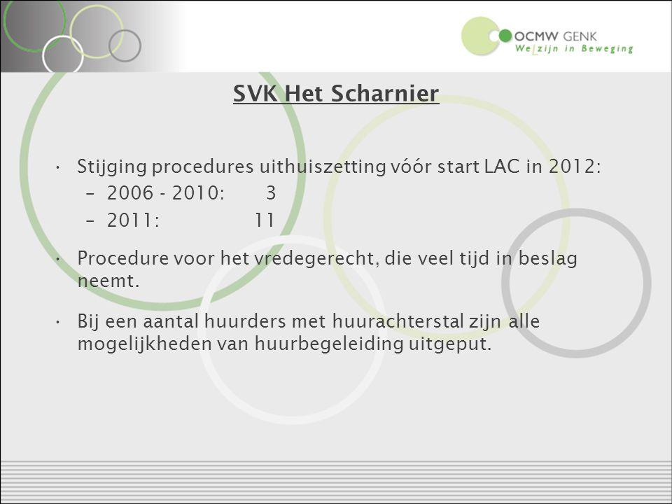 SVK Het Scharnier Stijging procedures uithuiszetting vóór start LAC in 2012: –2006 - 2010: 3 –2011: 11 Procedure voor het vredegerecht, die veel tijd in beslag neemt.
