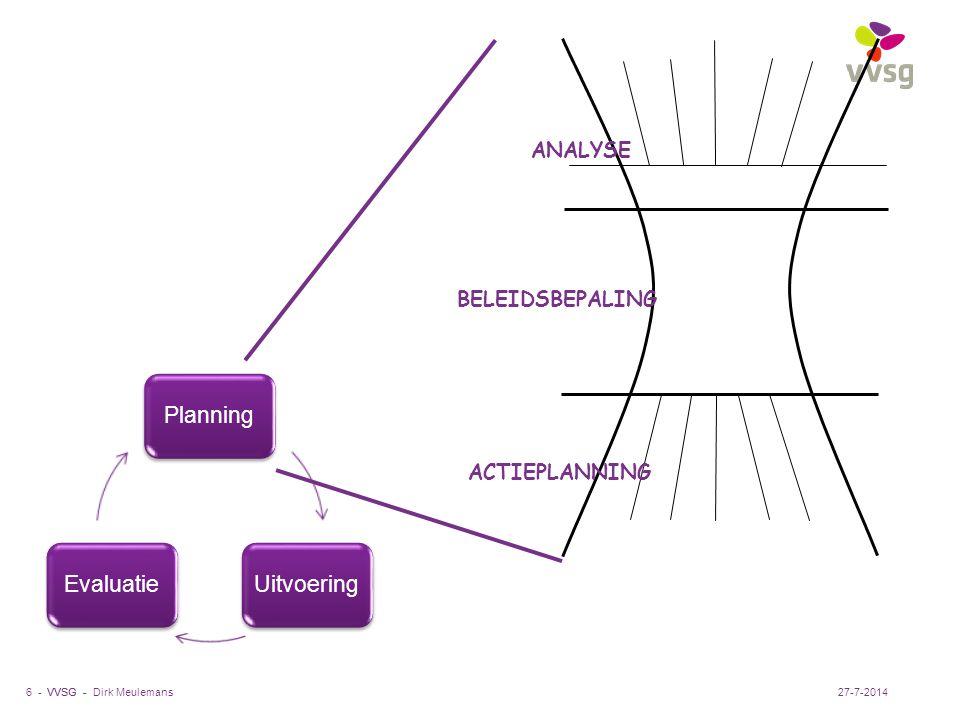 VVSG - Dirk Meulemans6 -27-7-2014 PlanningUitvoeringEvaluatie ANALYSE ACTIEPLANNING BELEIDSBEPALING