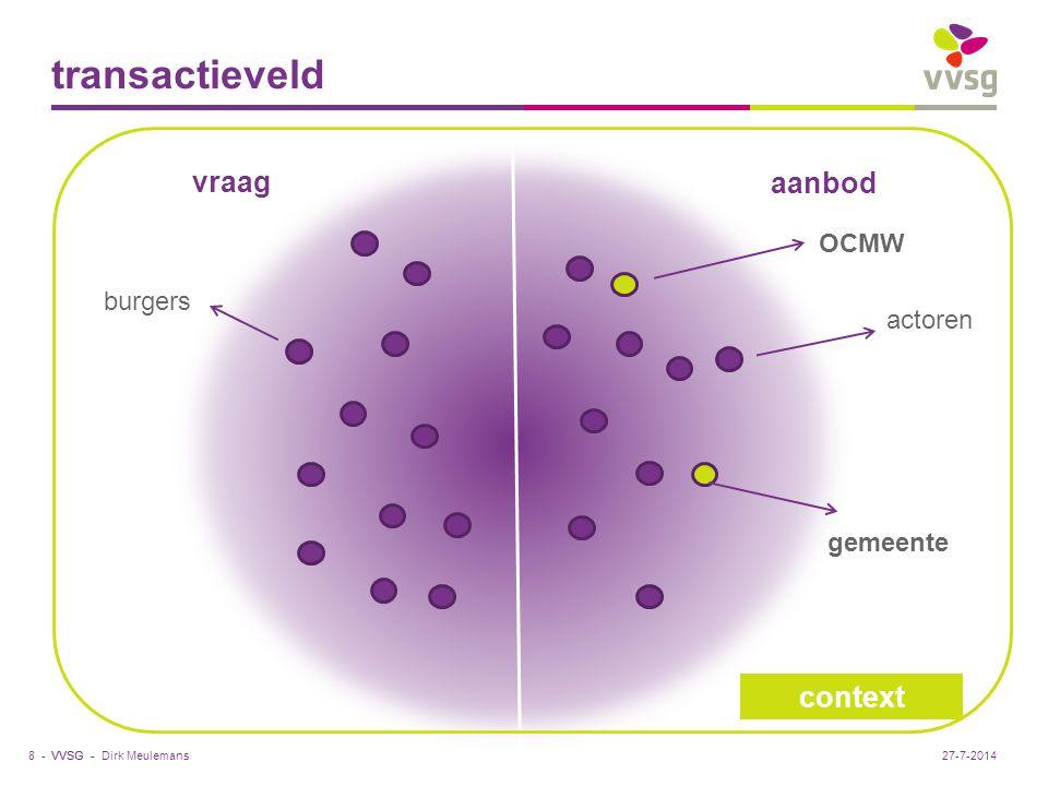 VVSG - transactieveld Dirk Meulemans8 -27-7-2014 aanbod vraag actoren burgers gemeente context OCMW