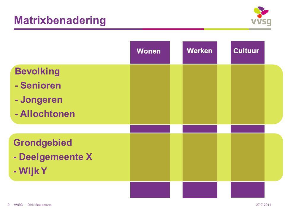 VVSG - Matrixbenadering Dirk Meulemans9 -27-7-2014 Wonen Werken Bevolking - Senioren - Jongeren - Allochtonen Grondgebied - Deelgemeente X - Wijk Y Cultuur