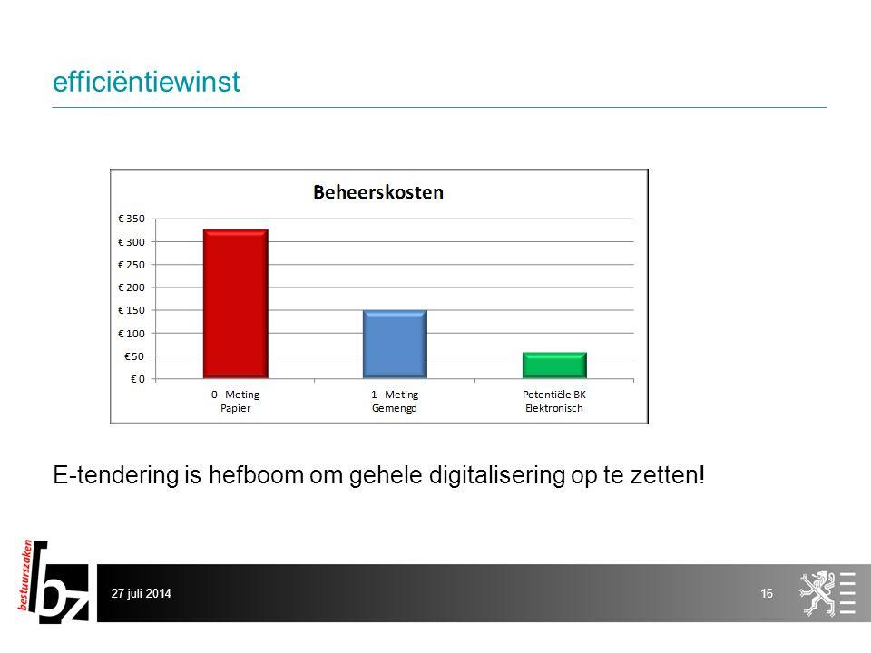 efficiëntiewinst E-tendering is hefboom om gehele digitalisering op te zetten! 27 juli 201416
