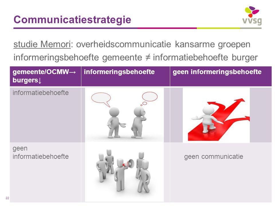 VVSG - Communicatiestrategie studie Memori: overheidscommunicatie kansarme groepen informeringsbehoefte gemeente ≠ informatiebehoefte burger 22 -27-7-