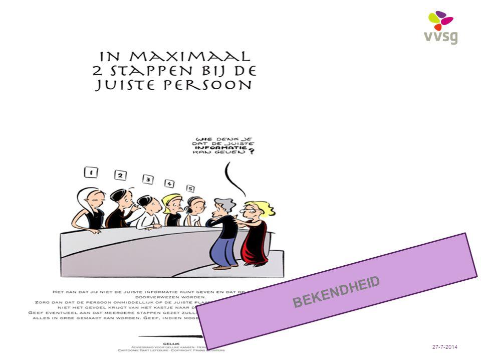 VVSG - Communicatiestrategie Pas aan bij: Invoegen / Koptekst en Voettekst26 -27-7-2014